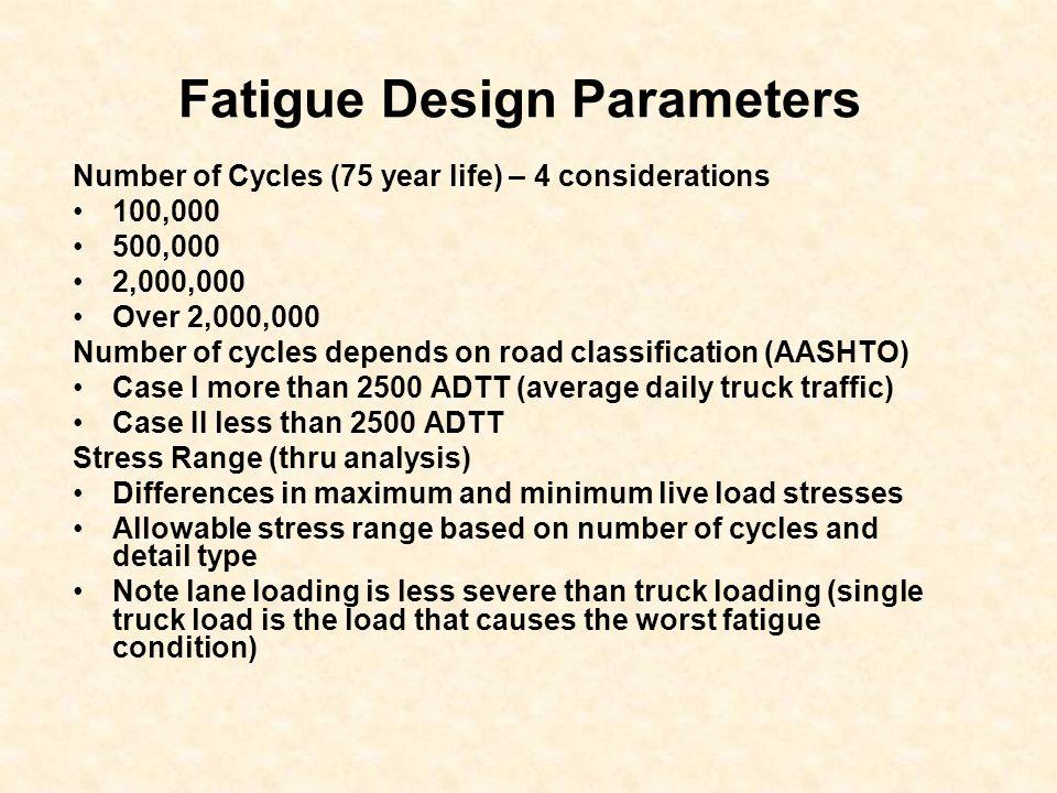 Fatigue Design Parameters