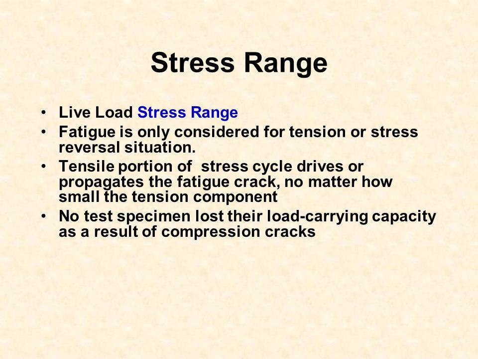 Stress Range Live Load Stress Range