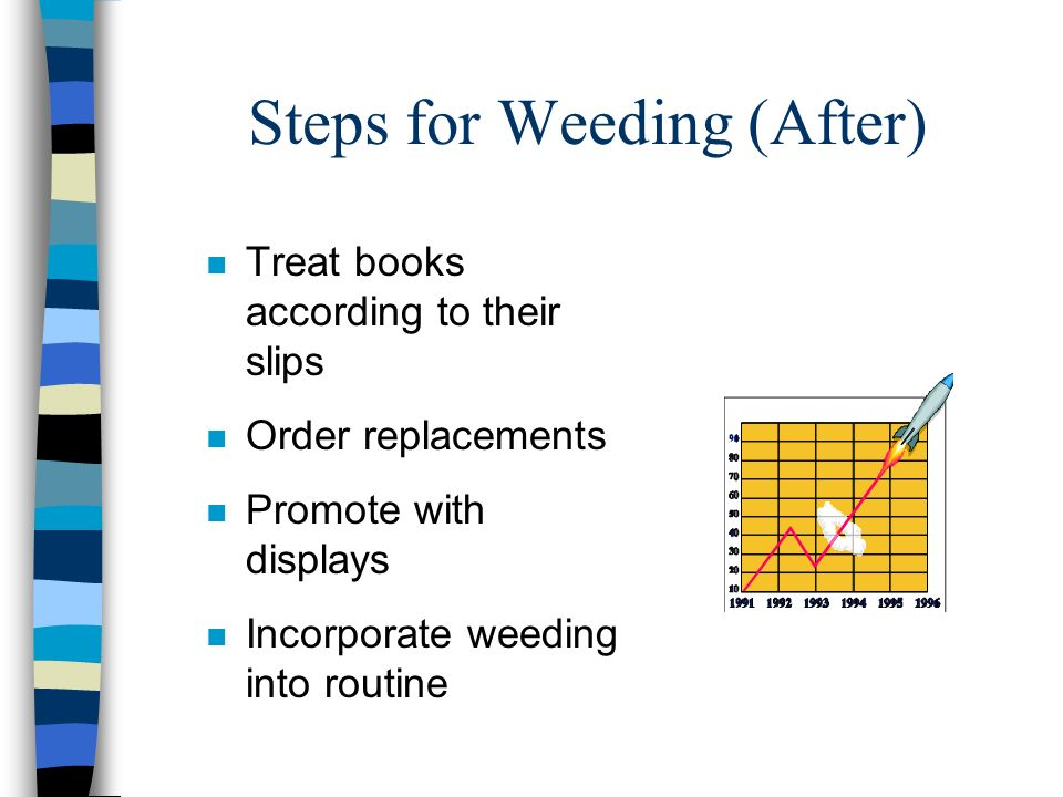 Steps for Weeding (After)