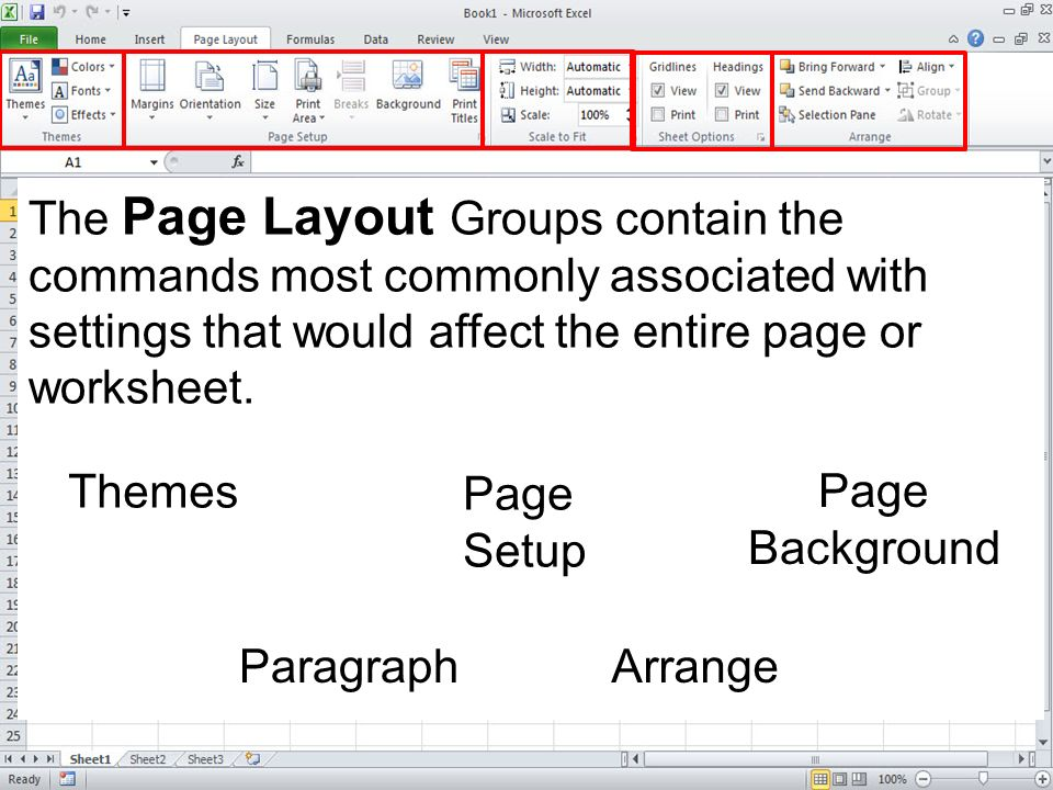 The Page Layout Groups contain the commands most commonly associated with settings that would affect the entire page or worksheet.