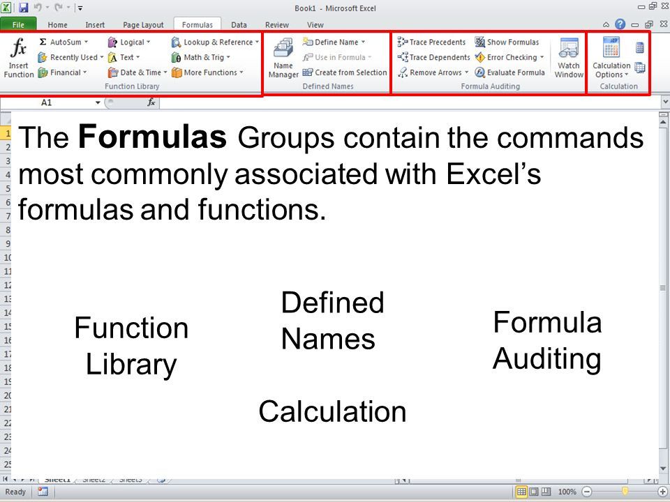 The Formulas Groups contain the commands most commonly associated with Excel's formulas and functions.