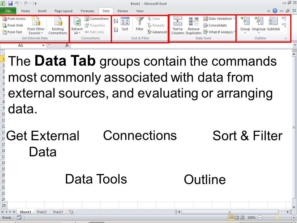 The Data Tab groups contain the commands most commonly associated with data from external sources, and evaluating or arranging data.