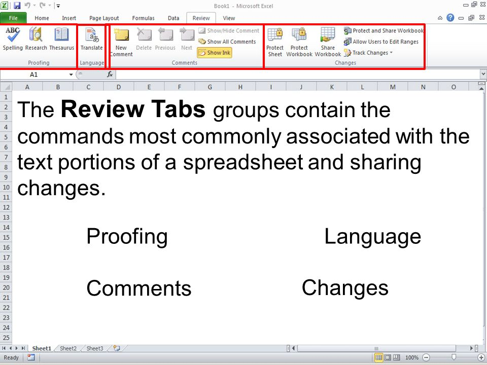 The Review Tabs groups contain the commands most commonly associated with the text portions of a spreadsheet and sharing changes.