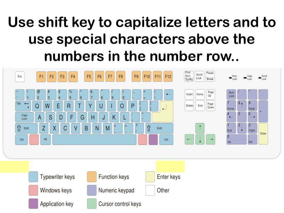Use shift key to capitalize letters and to use special characters above the numbers in the number row..