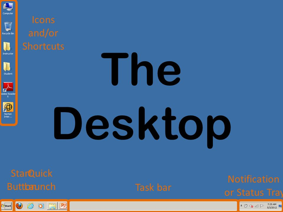 The Desktop Icons and/or Shortcuts Start Button Quick Launch