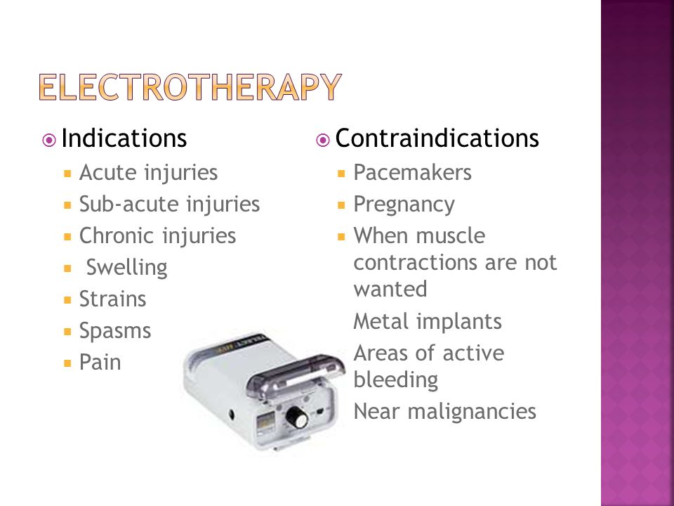 Electrotherapy Indications Contraindications Acute injuries
