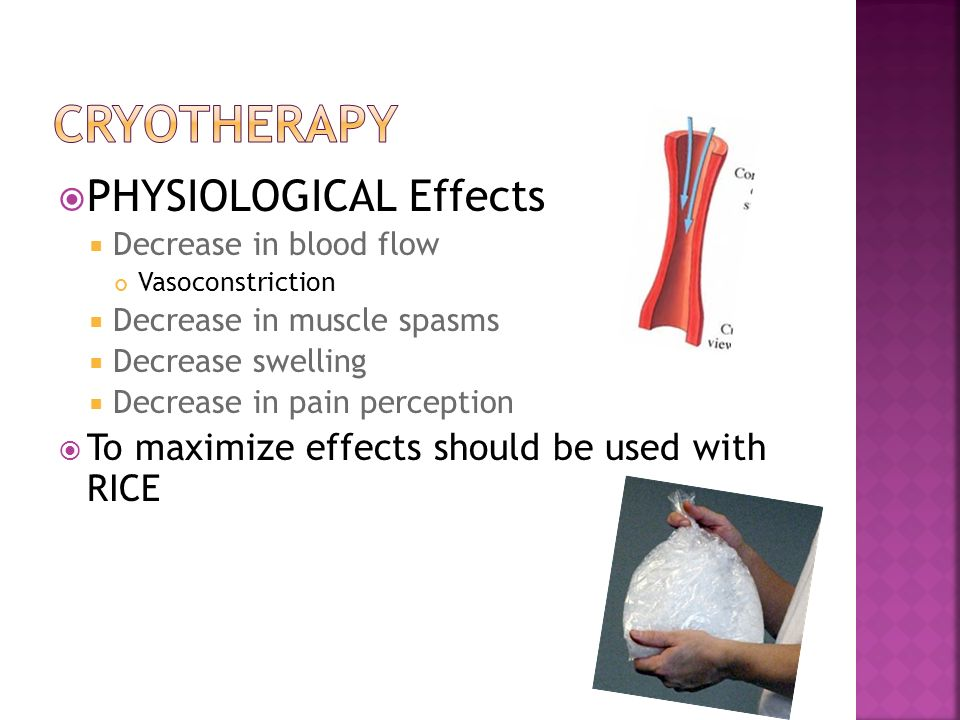 Cryotherapy PHYSIOLOGICAL Effects