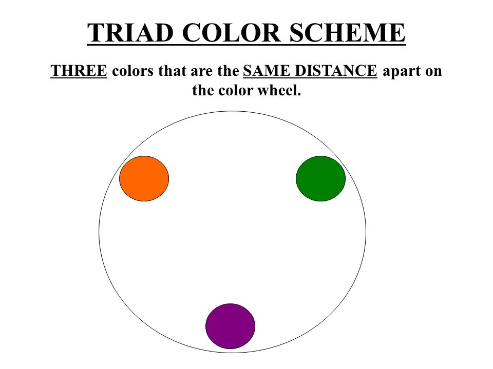 THREE colors that are the SAME DISTANCE apart on the color wheel.
