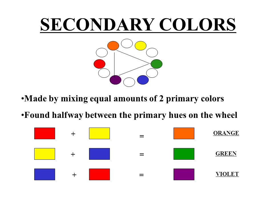 SECONDARY COLORS Made by mixing equal amounts of 2 primary colors