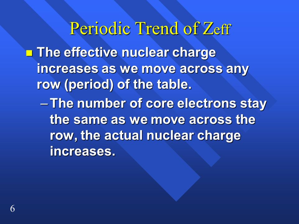 Periodic Trend of Zeff The effective nuclear charge increases as we move across any row (period) of the table.