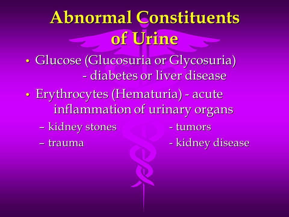 Abnormal Constituents of Urine