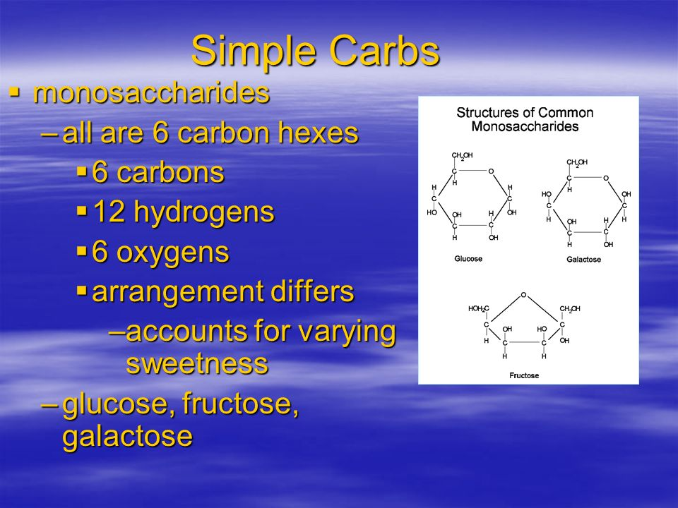 Simple Carbs monosaccharides all are 6 carbon hexes 6 carbons