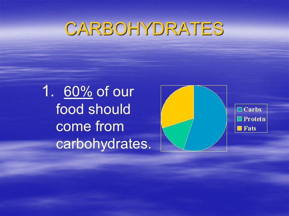 CARBOHYDRATES 1. 60% of our food should come from carbohydrates.