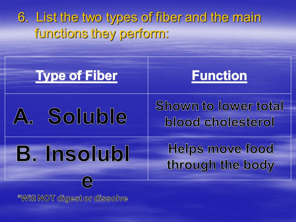 6. List the two types of fiber and the main functions they perform: