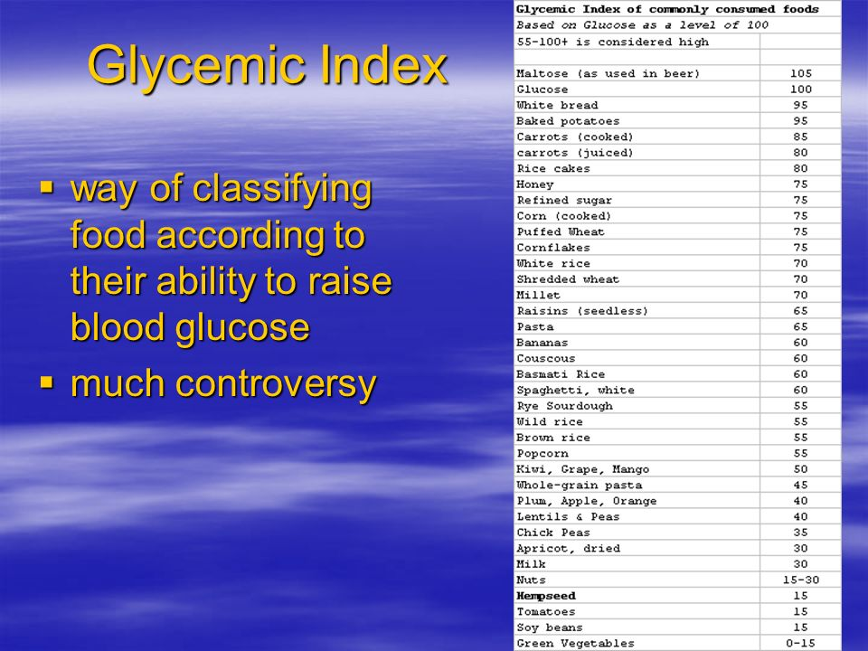Glycemic Index way of classifying food according to their ability to raise blood glucose.