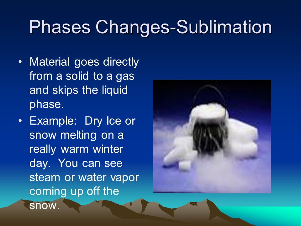Phases Changes-Sublimation