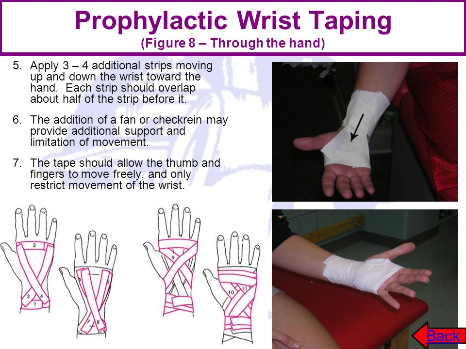 Prophylactic Wrist Taping (Figure 8 – Through the hand)