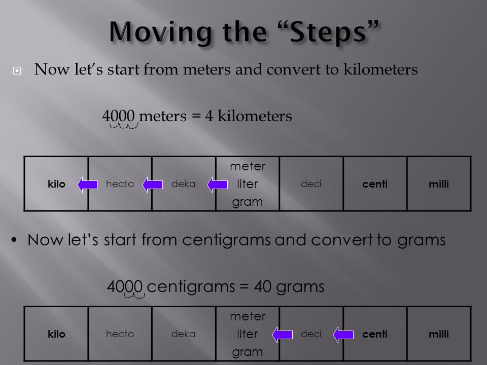 Moving the Steps Now let's start from meters and convert to kilometers. 4000 meters = 4 kilometers.