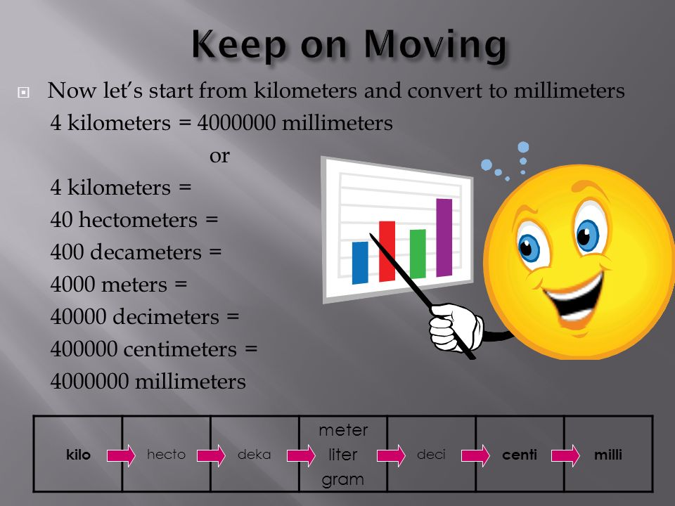 Keep on Moving Now let's start from kilometers and convert to millimeters. 4 kilometers = millimeters.