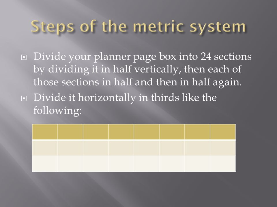 Steps of the metric system