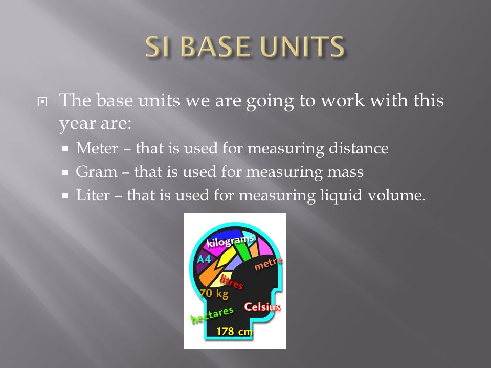 SI BASE UNITS The base units we are going to work with this year are: