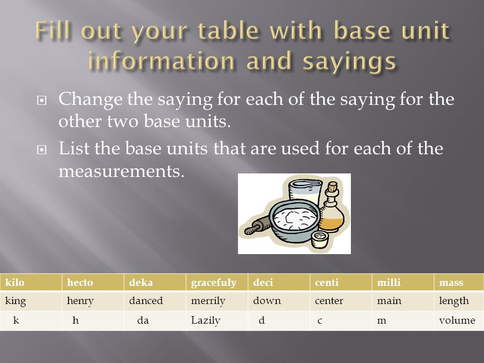 Fill out your table with base unit information and sayings