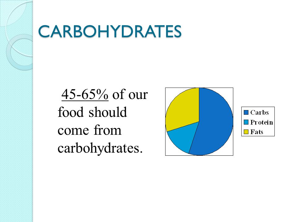CARBOHYDRATES 45-65% of our food should come from carbohydrates.