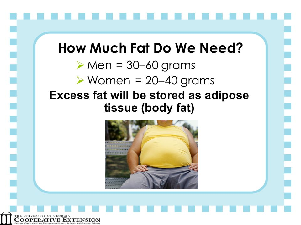 Excess fat will be stored as adipose tissue (body fat)