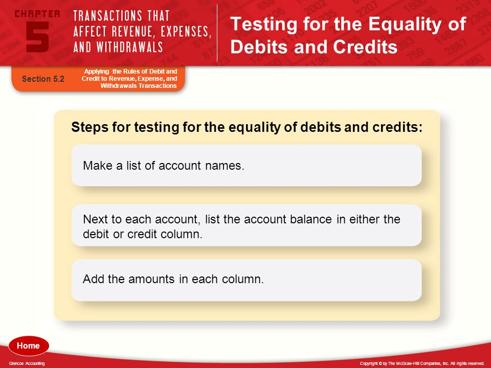 Testing for the Equality of Debits and Credits