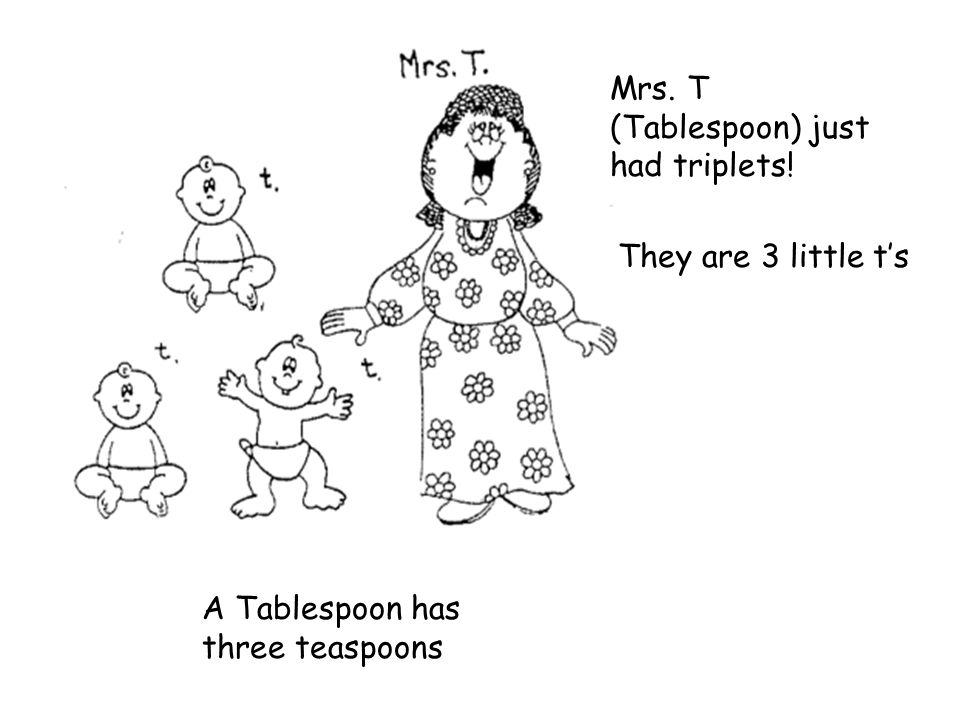 Mrs. T (Tablespoon) just had triplets!
