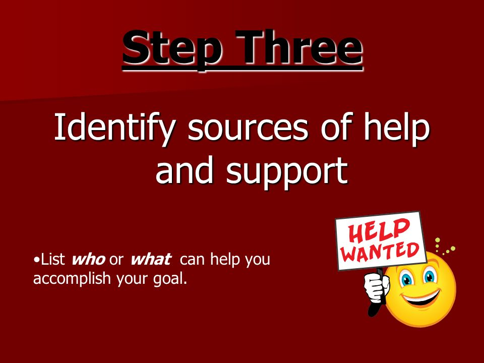 Identify sources of help and support