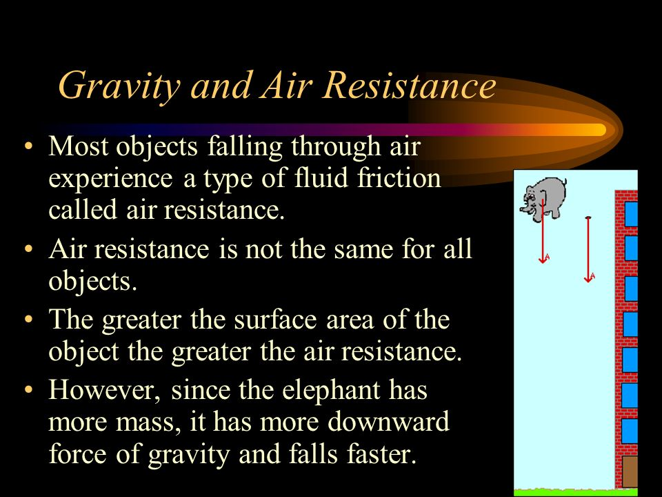 Gravity and Air Resistance