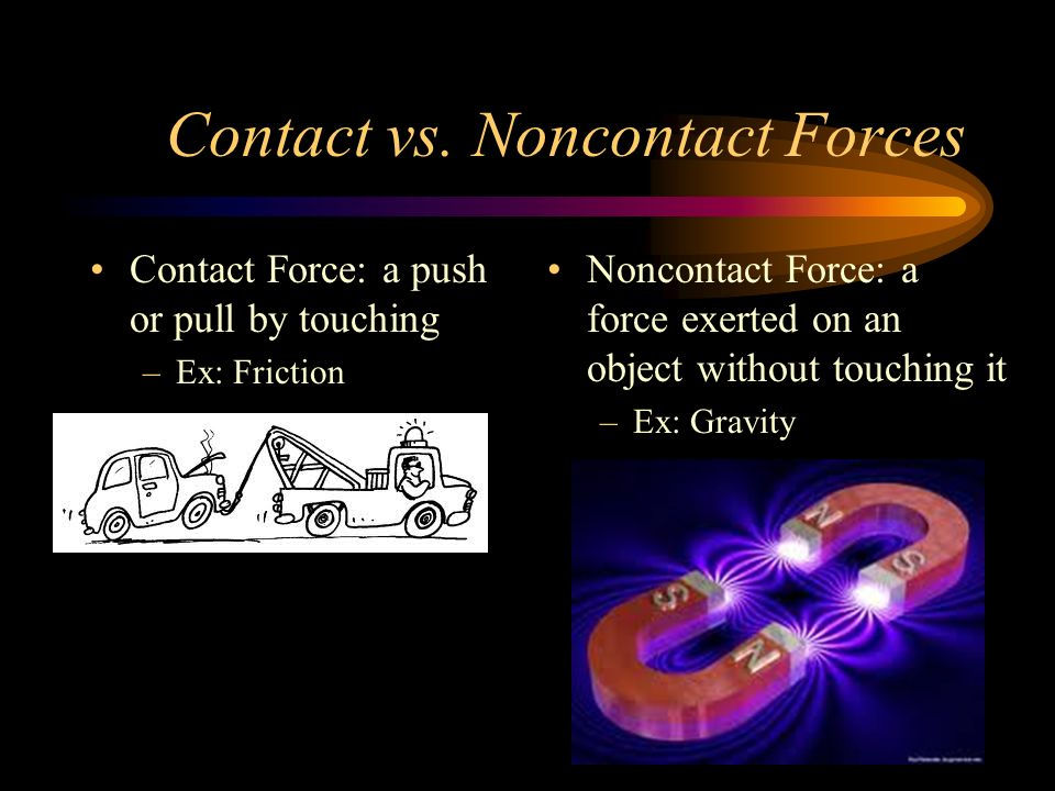 Contact vs. Noncontact Forces