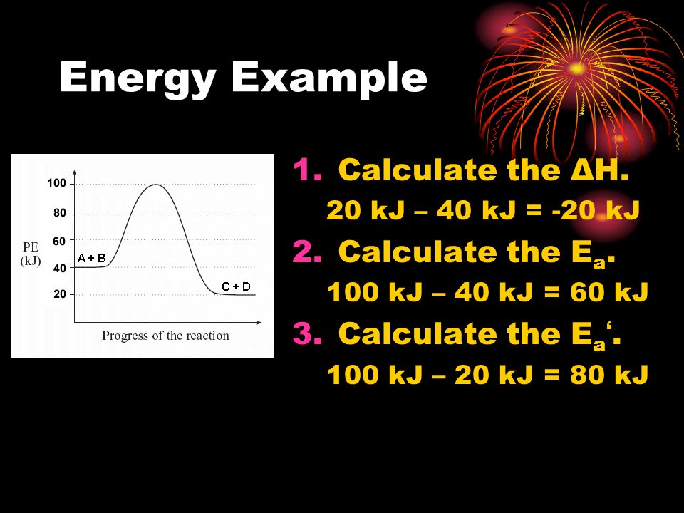 Energy Example Calculate the ΔH. Calculate the Ea. Calculate the Ea'.