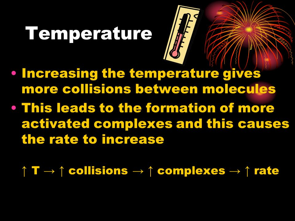 Temperature Increasing the temperature gives more collisions between molecules.