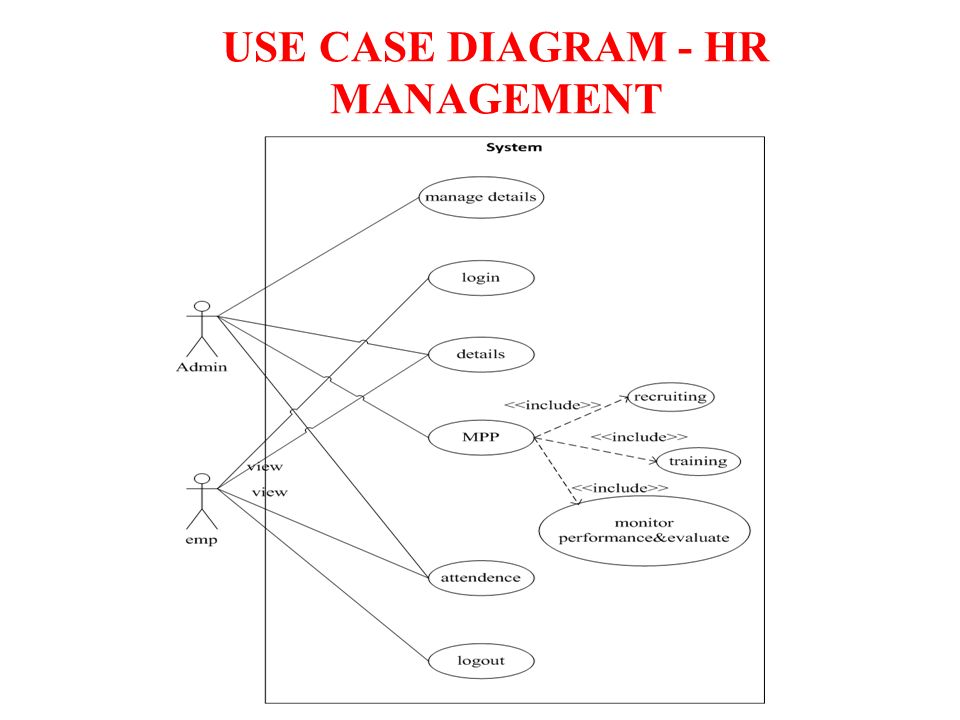 Office Wire Basket together with Ladder Safety Posters together with Showthread likewise Use Case Diagram Hr Management System together with 139180. on ladder diagram for conveyor