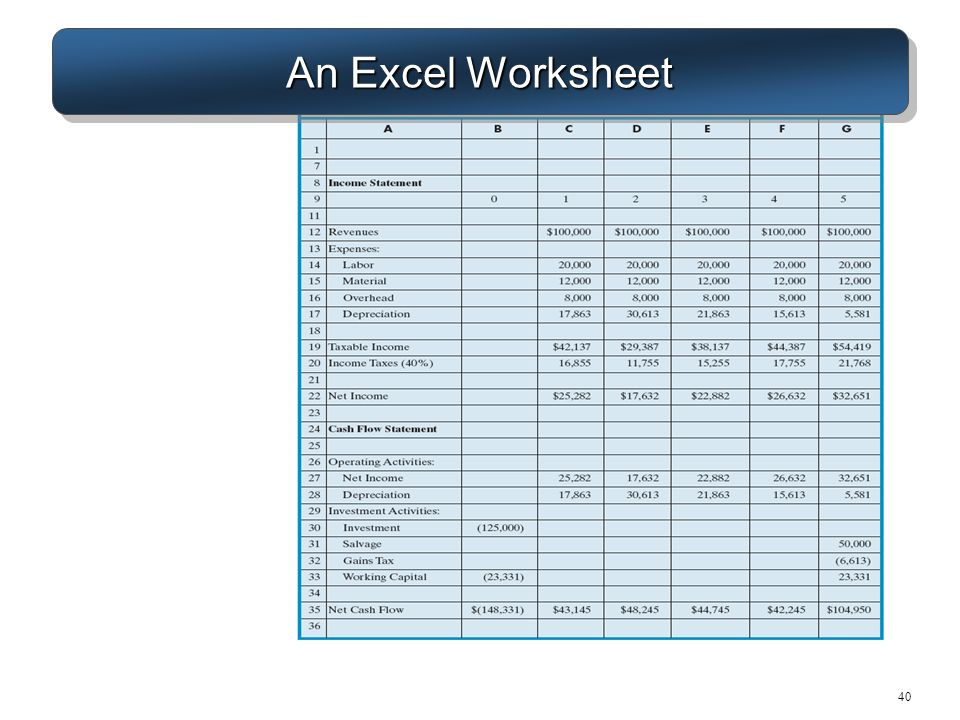 Worksheet Colours Word Chapter Four Managerial Process  Ppt Download Adjective Worksheets First Grade with Sixth Grade Reading Comprehension Worksheets Pdf  3-d Shape Worksheets