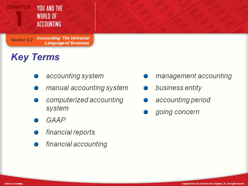 Key Terms accounting system manual accounting system
