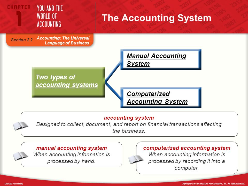 effects of computerised accounting to performance The impact of ias/ifrs on accounting practices: evidences from italian listed performance, and firms have in particular it highlights their effects for firms.