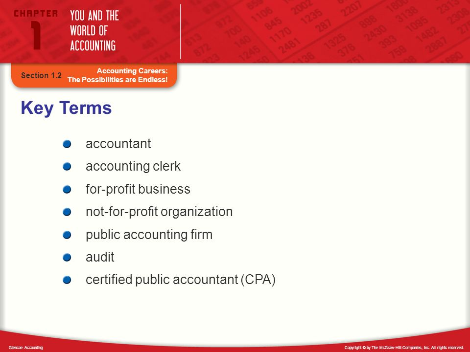 Key Terms accountant accounting clerk for-profit business