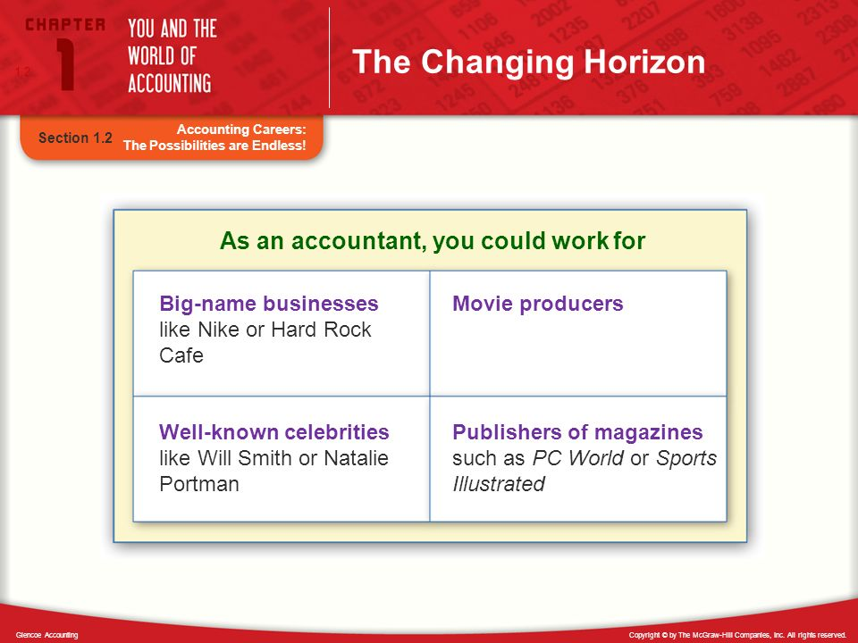 The Changing Horizon As an accountant, you could work for