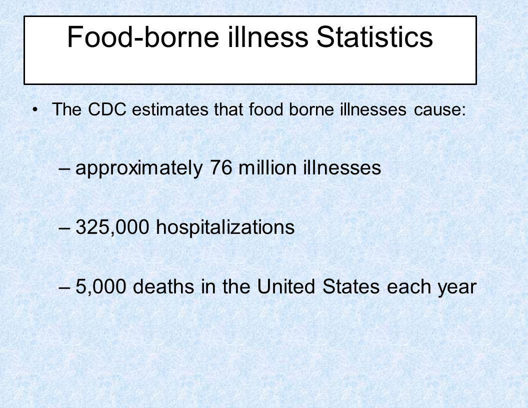 Food Borne Illness Statistics