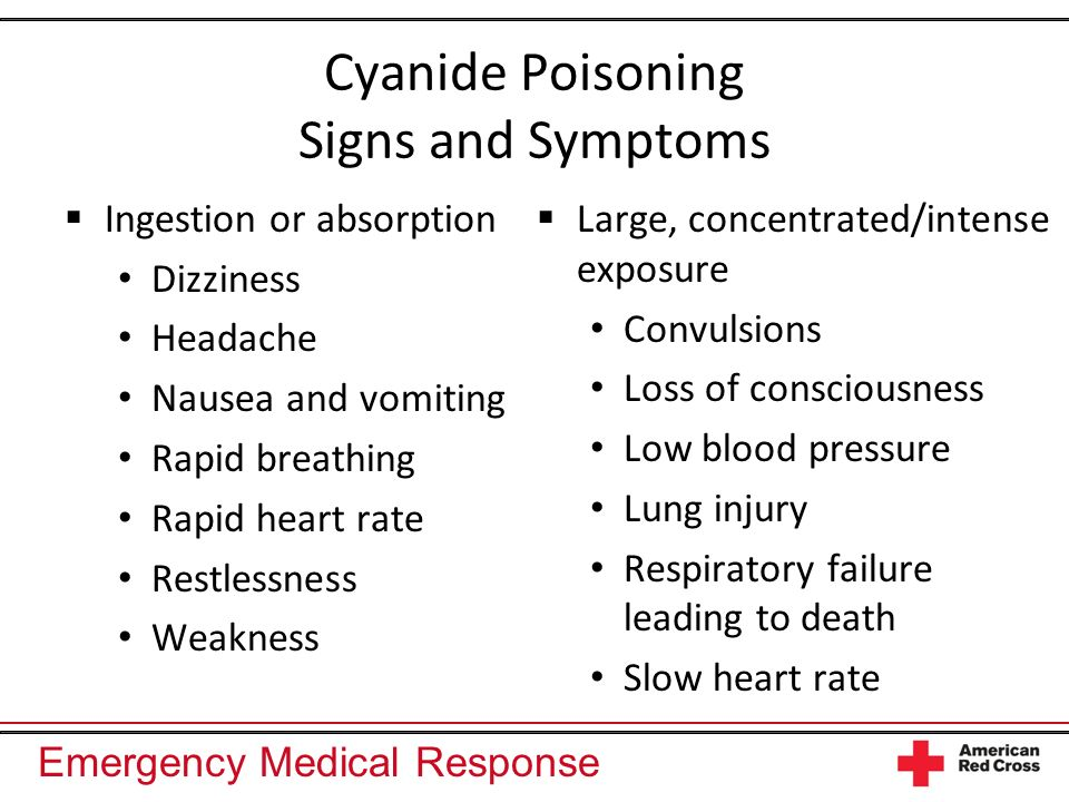 Cyanide Poisoning Signs and Symptoms