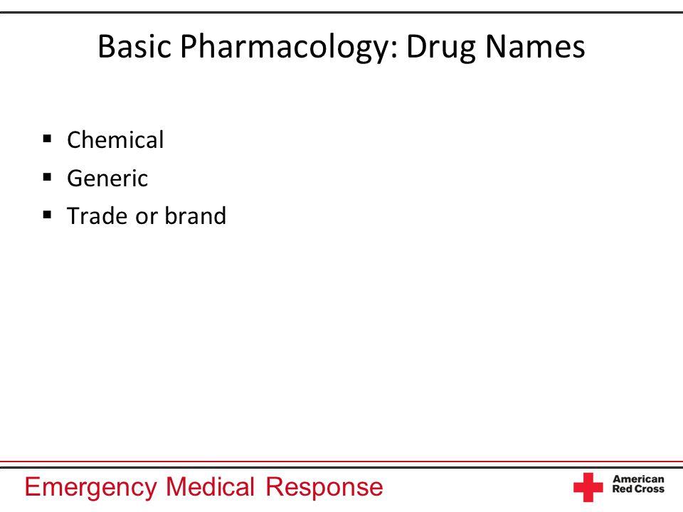 Basic Pharmacology: Drug Names