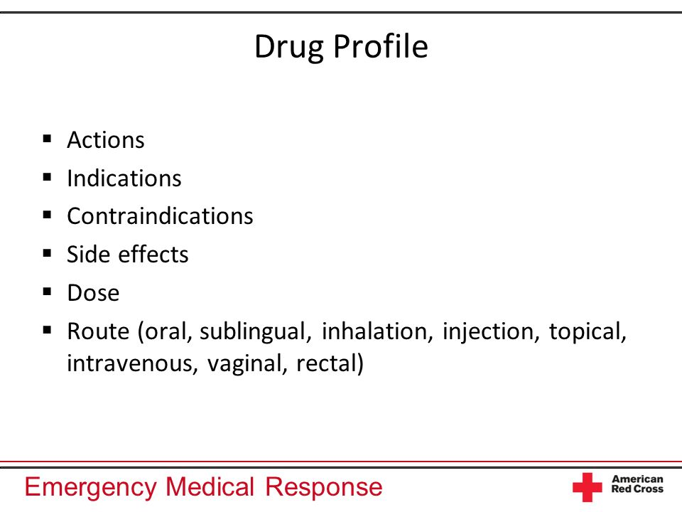 Drug Profile Actions Indications Contraindications Side effects Dose
