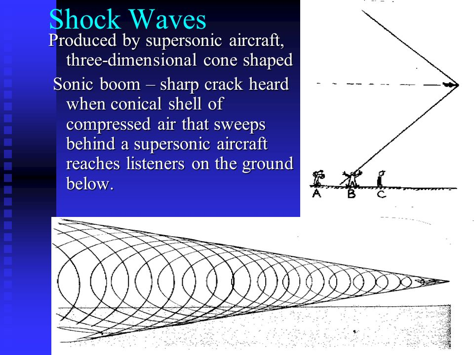 Shock Waves Produced by supersonic aircraft, three-dimensional cone shaped.