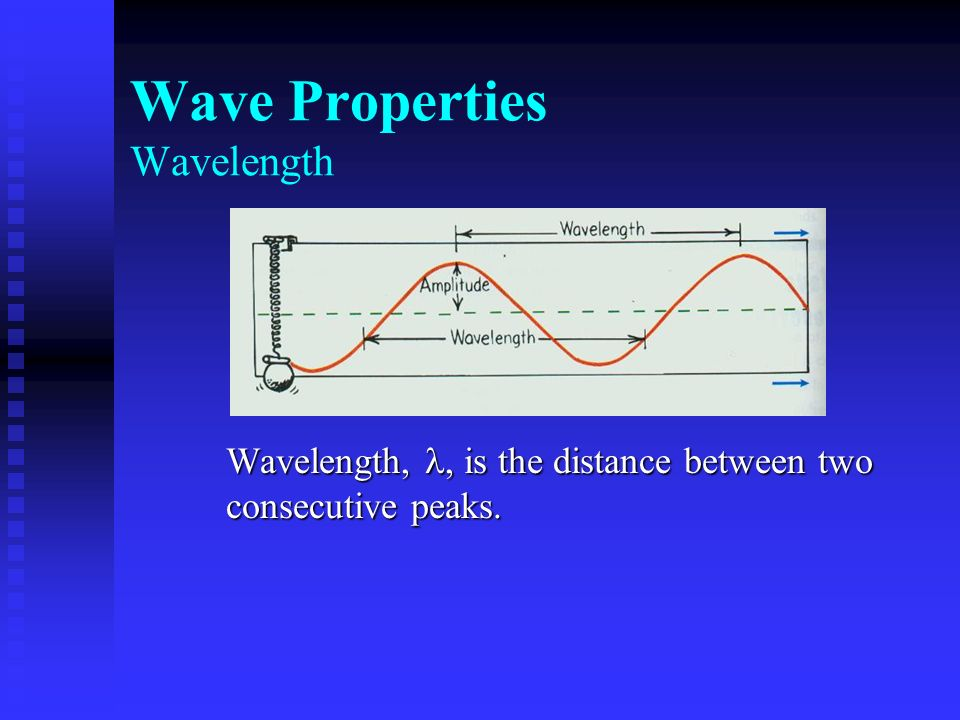 Wave Properties Wavelength