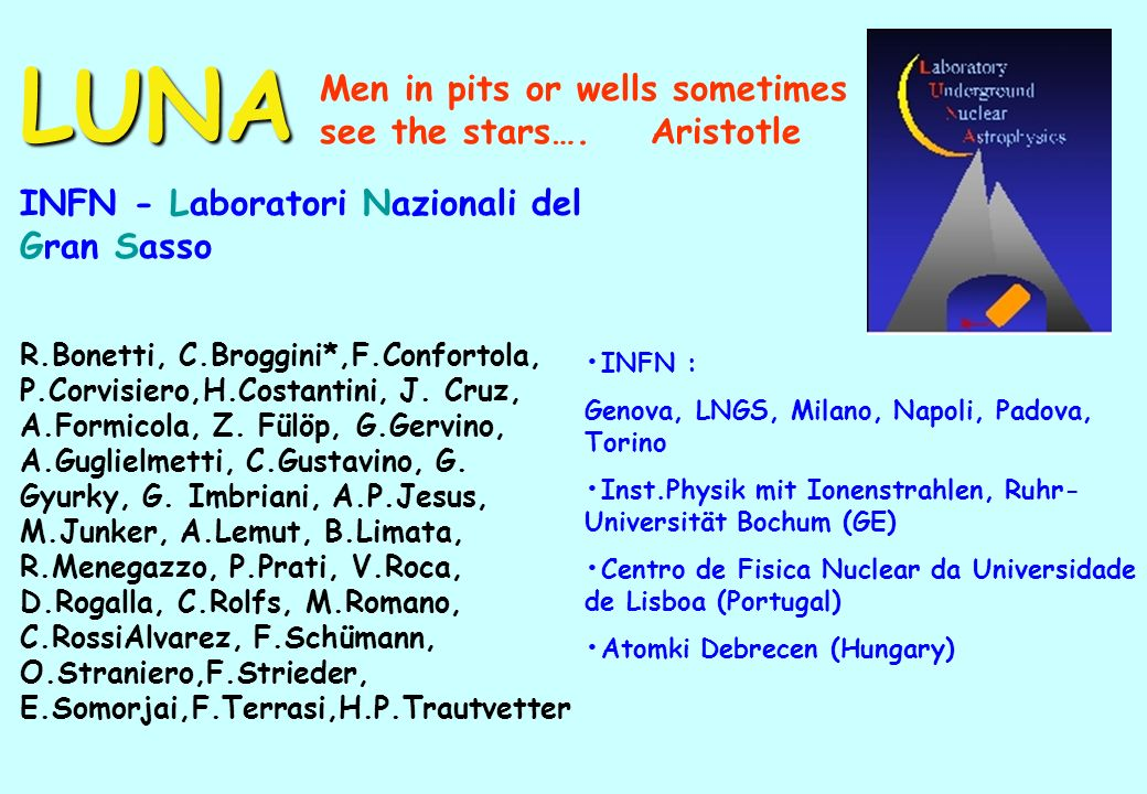 LUNA Men in pits or wells sometimes see the stars…. Aristotle