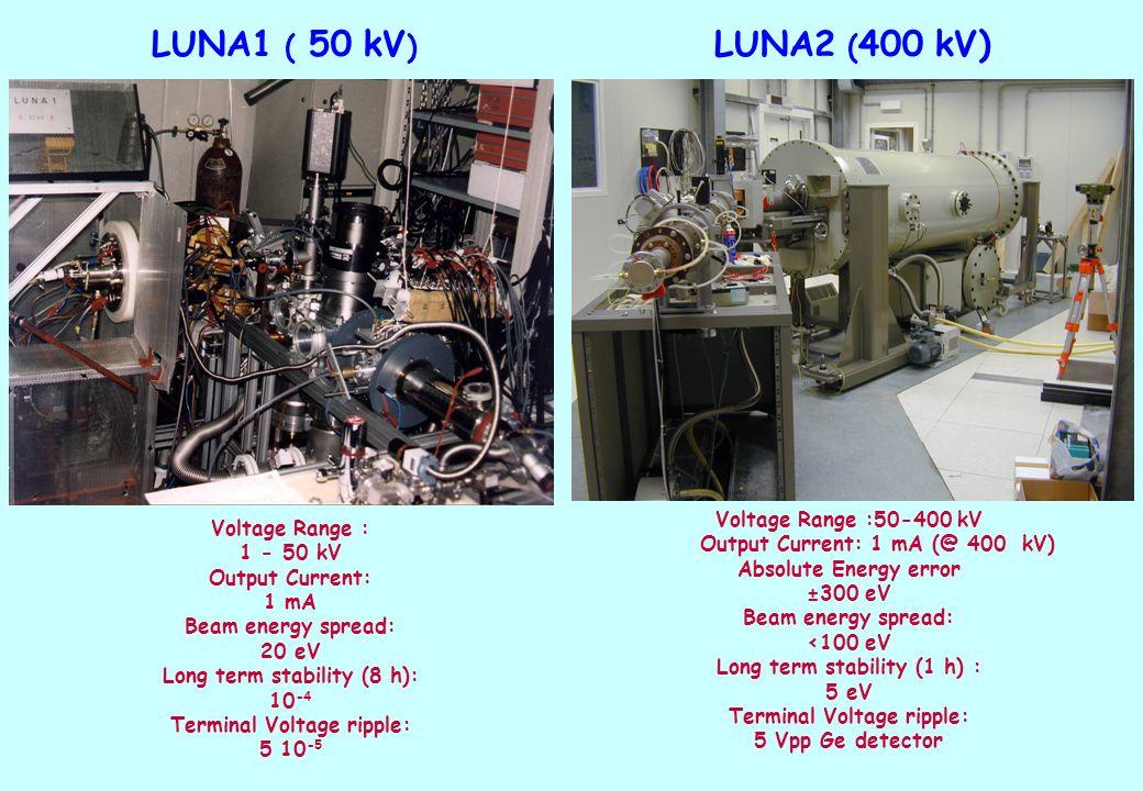 LUNA1 ( 50 kV) LUNA2 (400 kV) Voltage Range :50-400 kV Voltage Range :