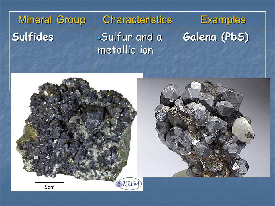 Mineral Group Characteristics Examples Sulfides Sulfur and a metallic ion Galena (PbS)